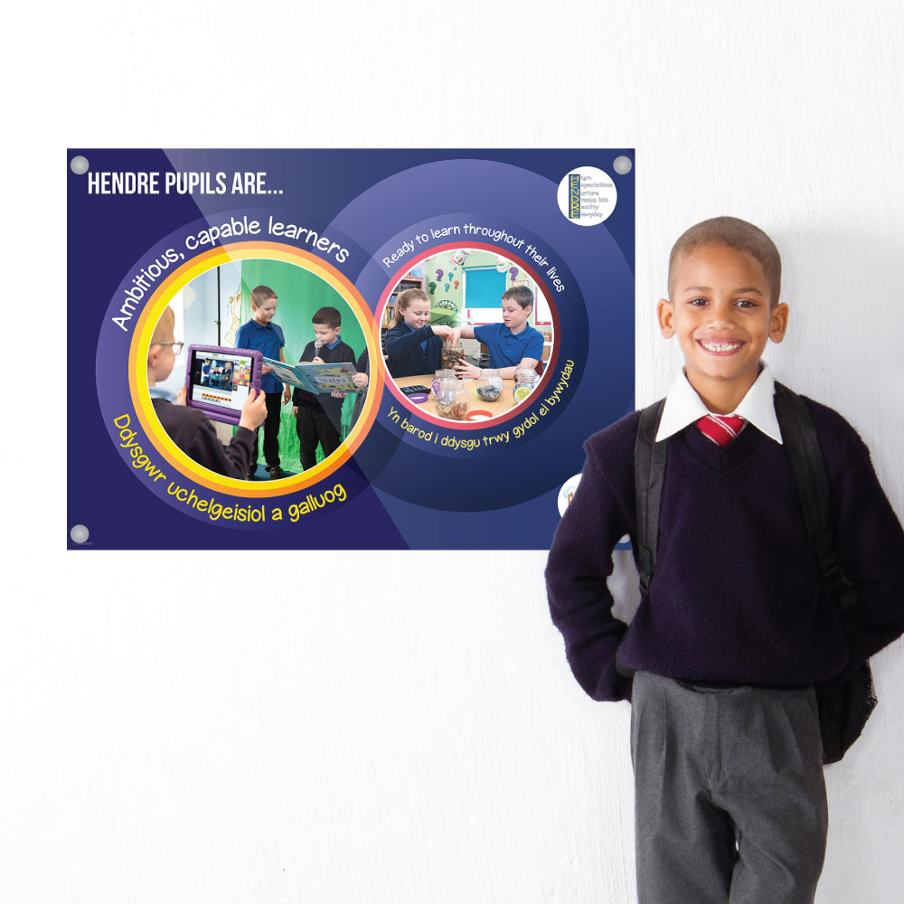 Curriculum for Wales Acrylic Boards
