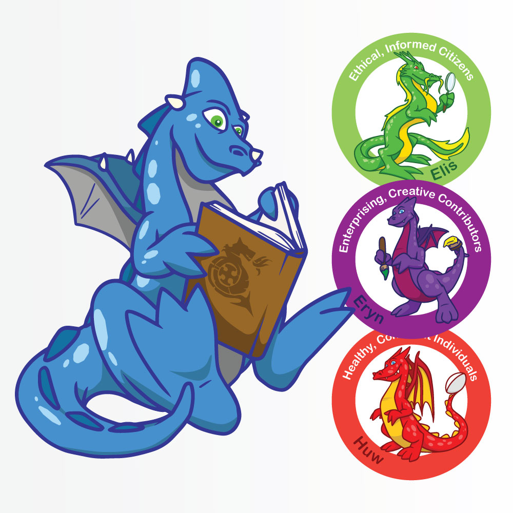 Curriculum for Wales School Characters