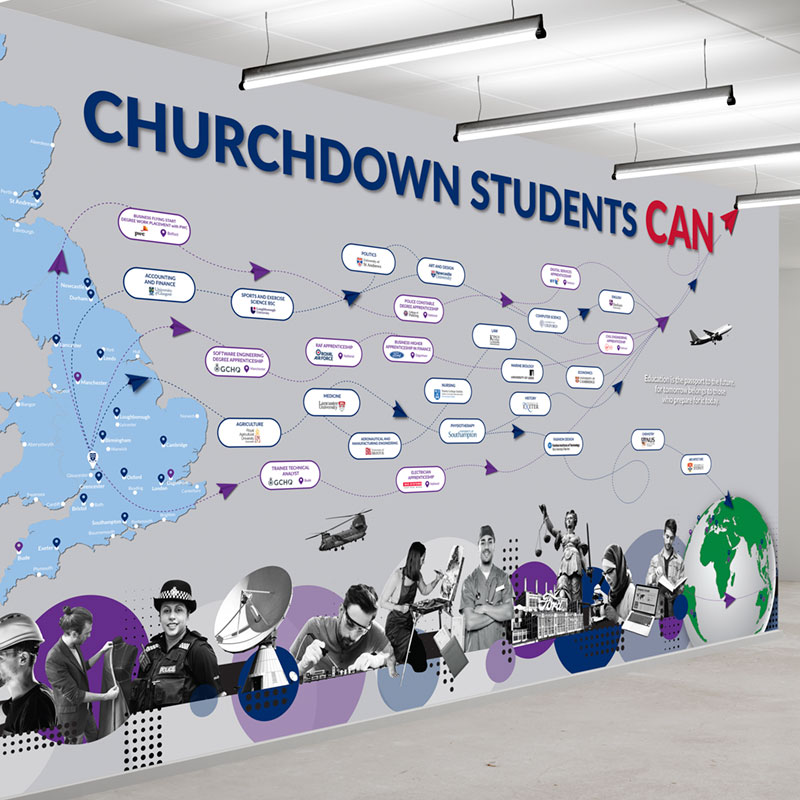 Modern school wall vinyls